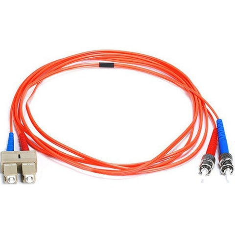 Monoprice Fiber Optic Duplex Network Cable