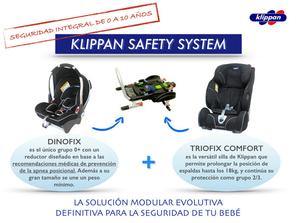 Klippan Pack Safety System