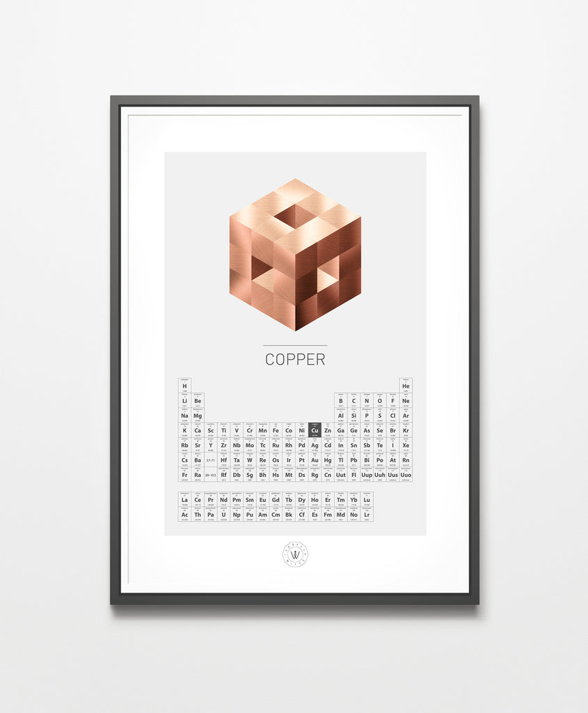 Periodic Table – Copper