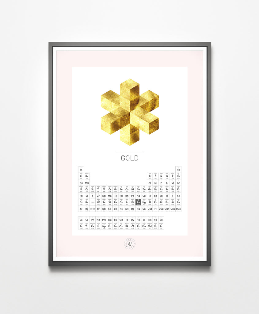 Periodic Table – Gold
