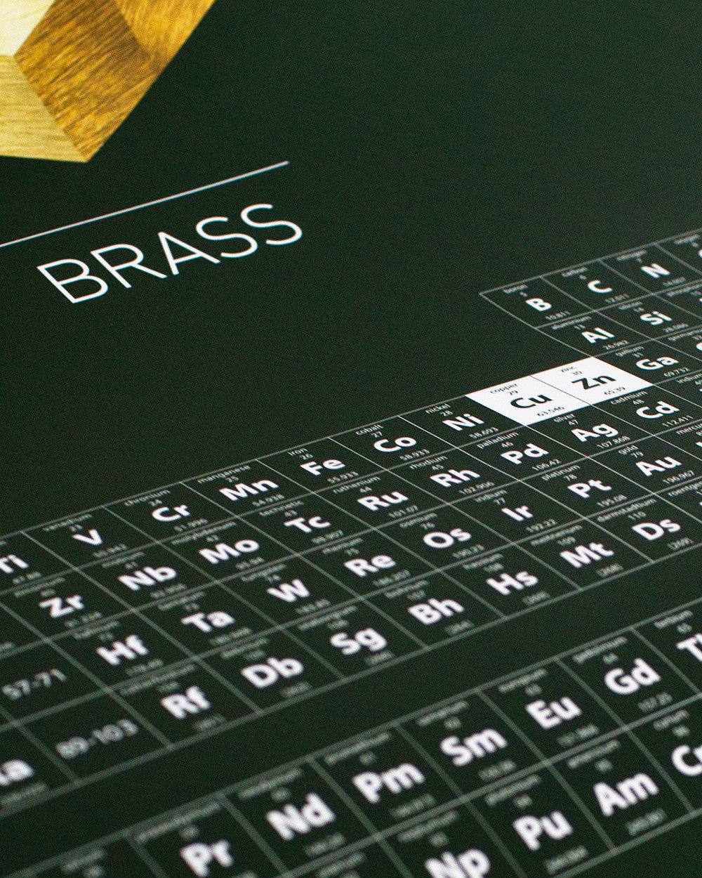 Periodic Table – Brass -50%