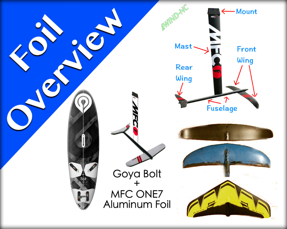 Windsurfing Foil Info, FAQs, Comparisons, Tips, and Buyers Guide