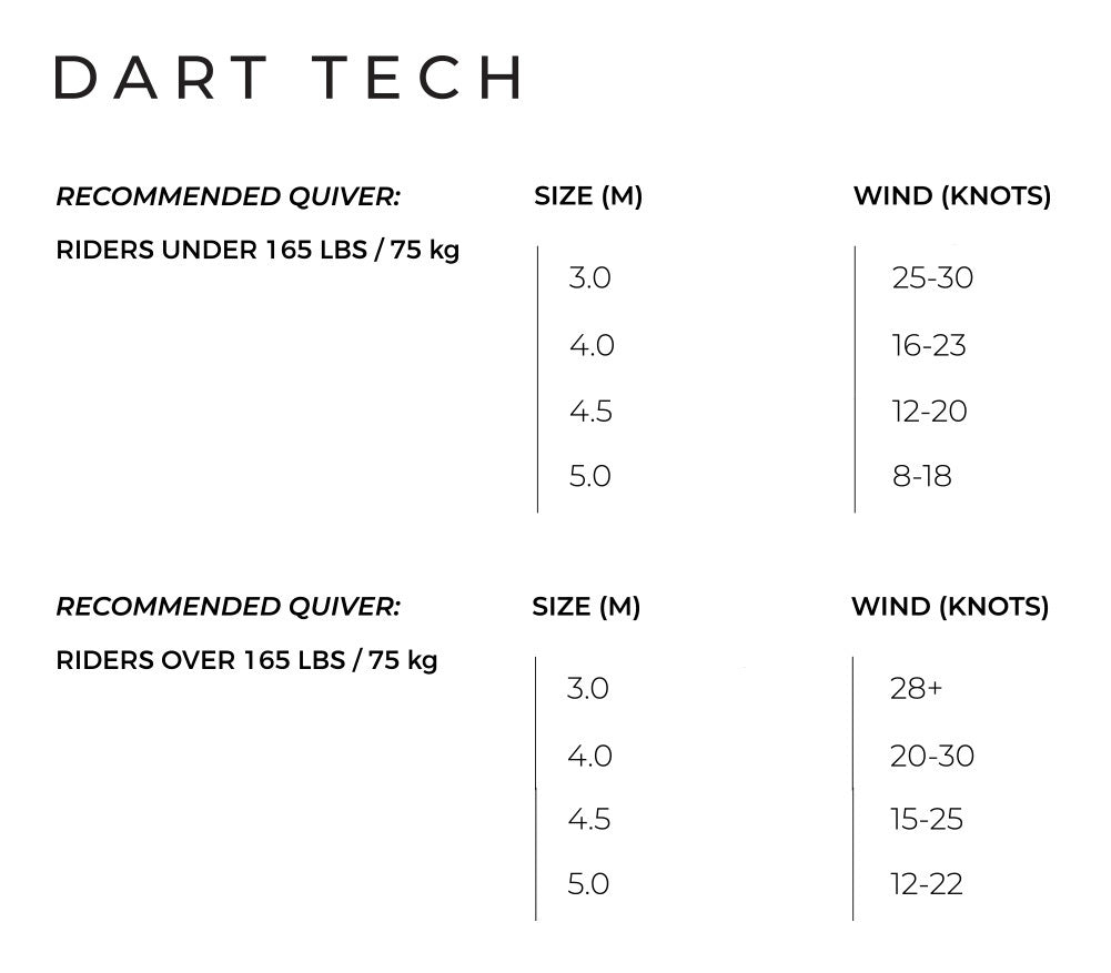 Slingshot Dart Wing Chart- Recommended Sizes