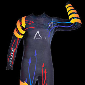 Isurus Wetsuits: Killer
