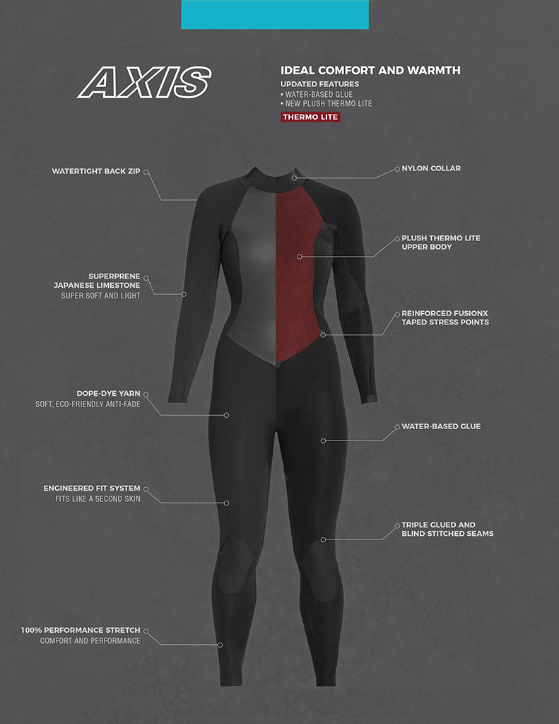 Womens Axis Wetsuit Features