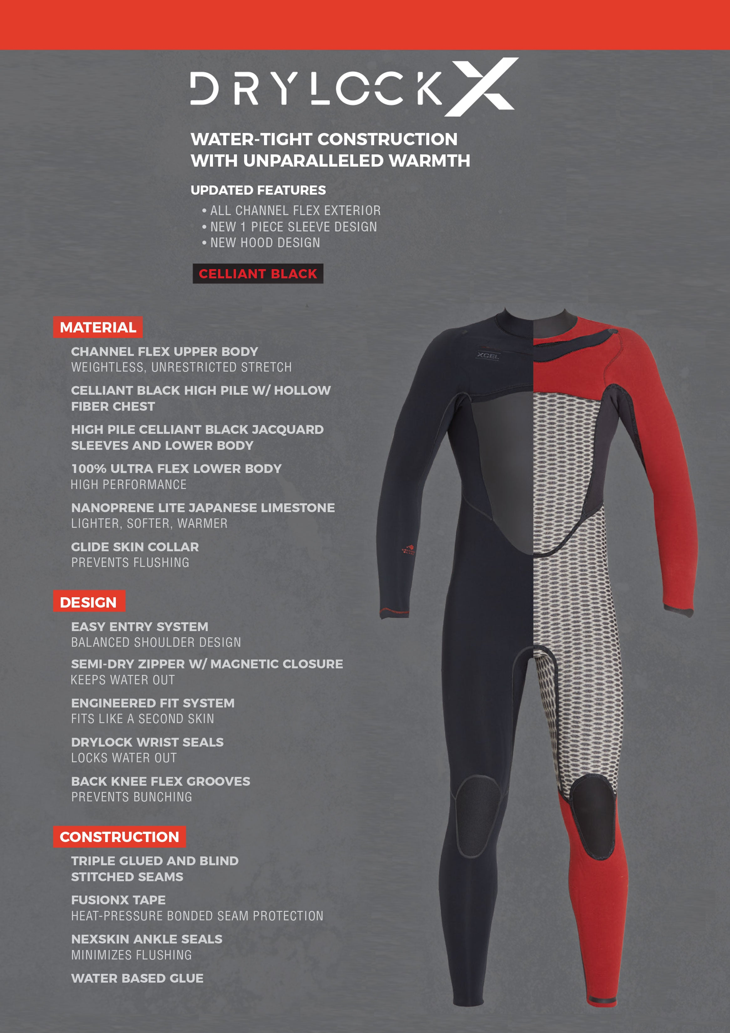 Drylock X Wetsuit Materials information