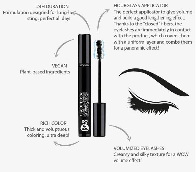 It Perfect Mascara Black