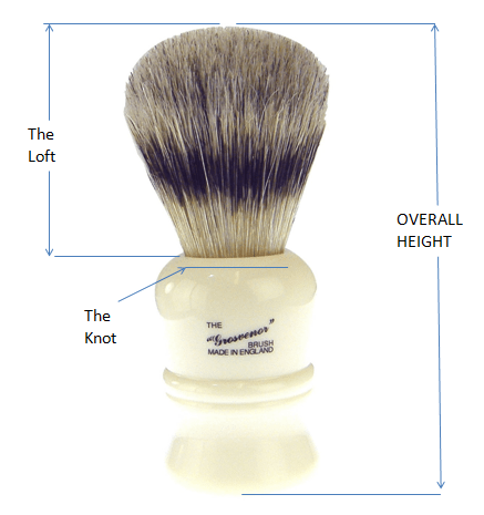 Anatomy of a Shave Brush