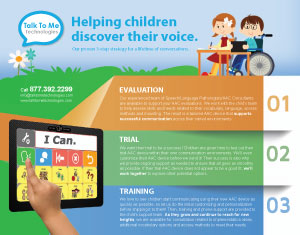 Helping children discover their voice