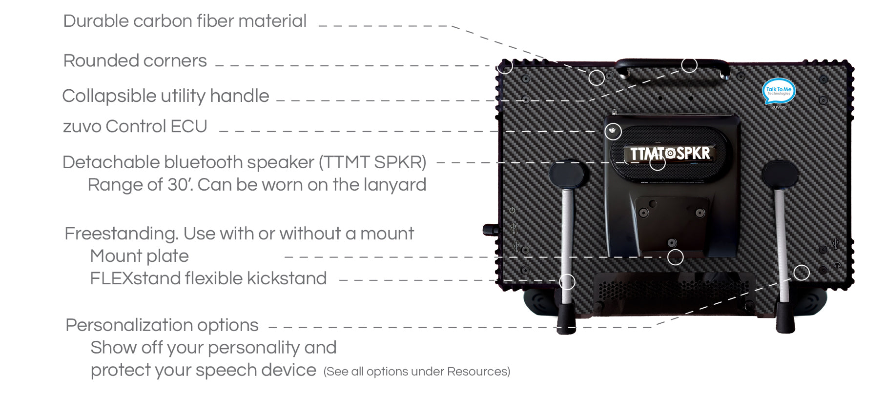 Durable carbon fiber material. Rounded corners. Collapsible utility handle. Zuvo control environmental control unit. Detachable bluetooth speaker with a range of thirty feet, Can be worn on the lanyard included. Freestanding. Use with or without a mount. Mount plate and Flexstand flexible kickstand. Personalization options. Show off your personality and protect your speech device.