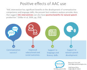 Positive effects of AAC