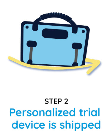 Step 2 - personalized trial device is shipped