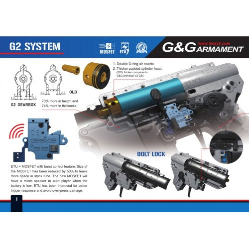 G&G TR16 MBR 556WH G2