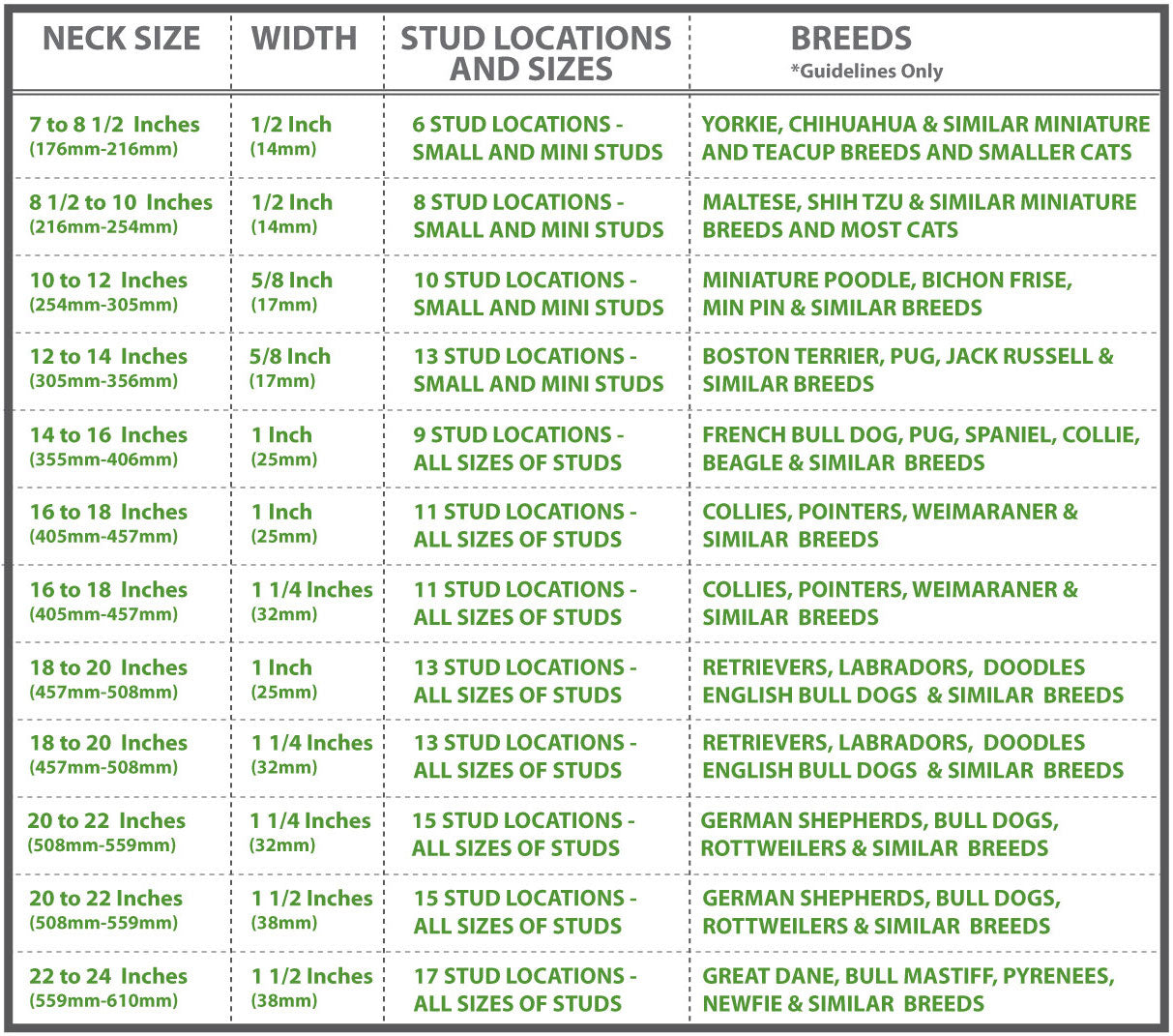 Divine Dog Size Chart for Stud Ready Collars