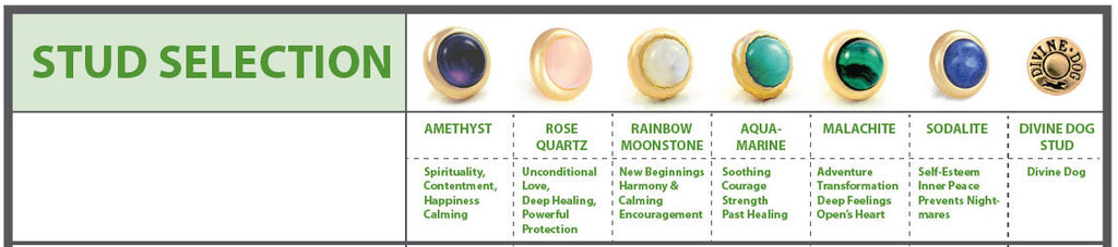 Healing and Spiritual Gemstone Set for The Rescue Dog