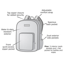 diaper backpack features