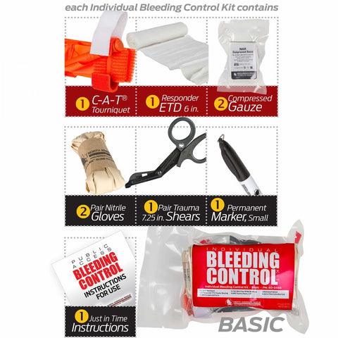 Individual Bleeding Control Kit - Vacuum Sealed