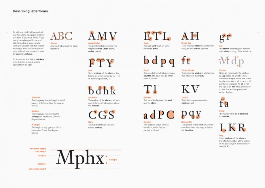 A Type Primer