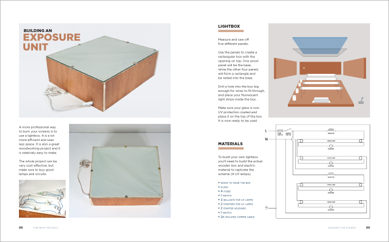 Silkscreen Basics: A Complete How-To Handbook