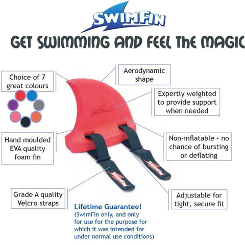 Get Swimming with SwimFin