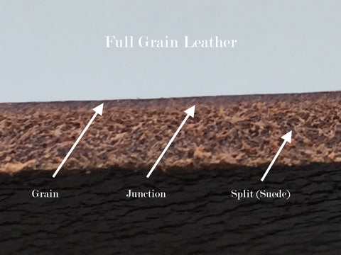Image result for full grain leather
