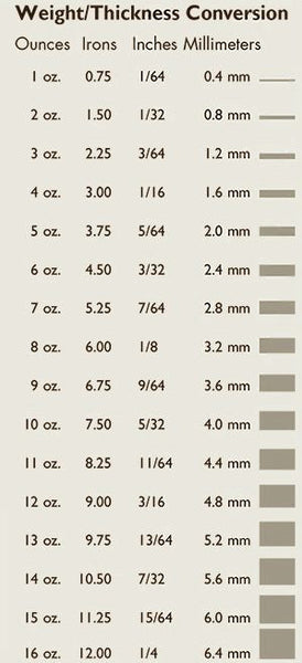 leather thickness chart