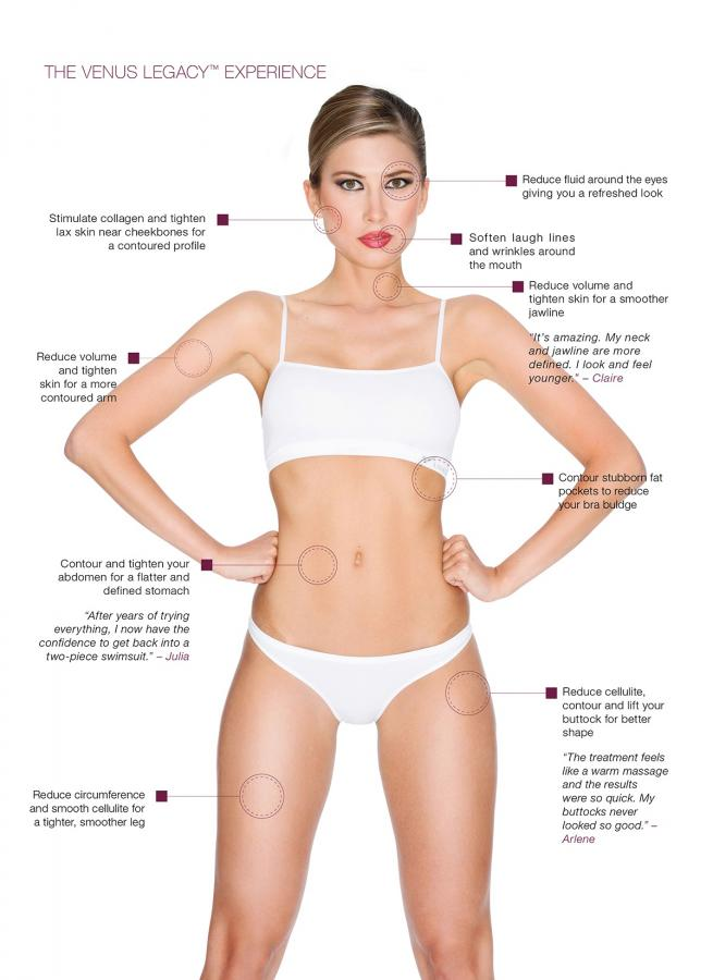 skin tightening body contouring eye lift victoria bc, butt lift, tummy tightening