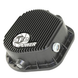 AFE 10.25 & 10.50 Ford Rear Diff Cover