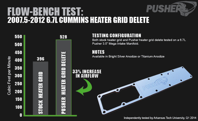 Pusher 6.7L Cummins Grid Heater Delete 07.5-09