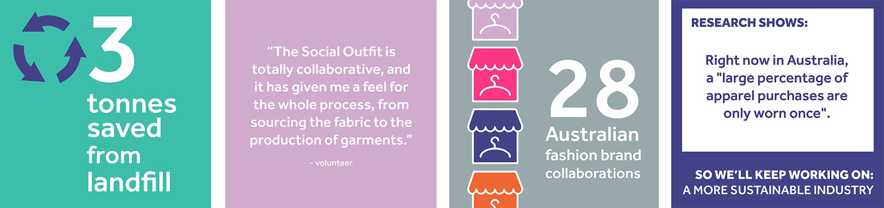 IMPACT | The Social Outfit