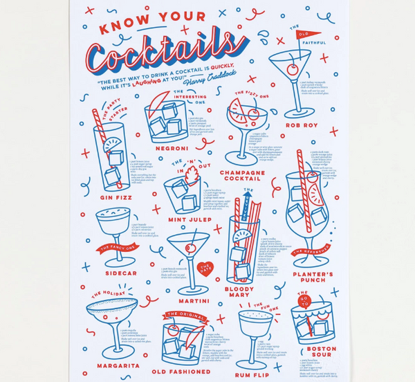 Know Your Cocktails