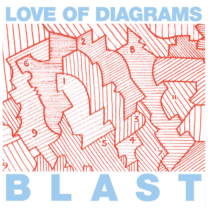 Love of Diagrams - Blast CD