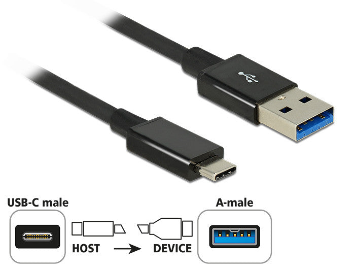 Delock Cable SuperSpeed USB 10Gbps (USB 3.1 Gen 2)USB Type C ™male > A male 0.5m