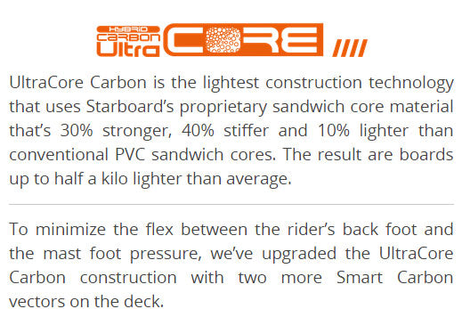 2016 STARBOARD CARVE 161 CARBON ULTRACORE