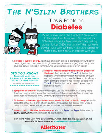 People with diabetes are go through many different feeling on having  diabetes including Anger, fear