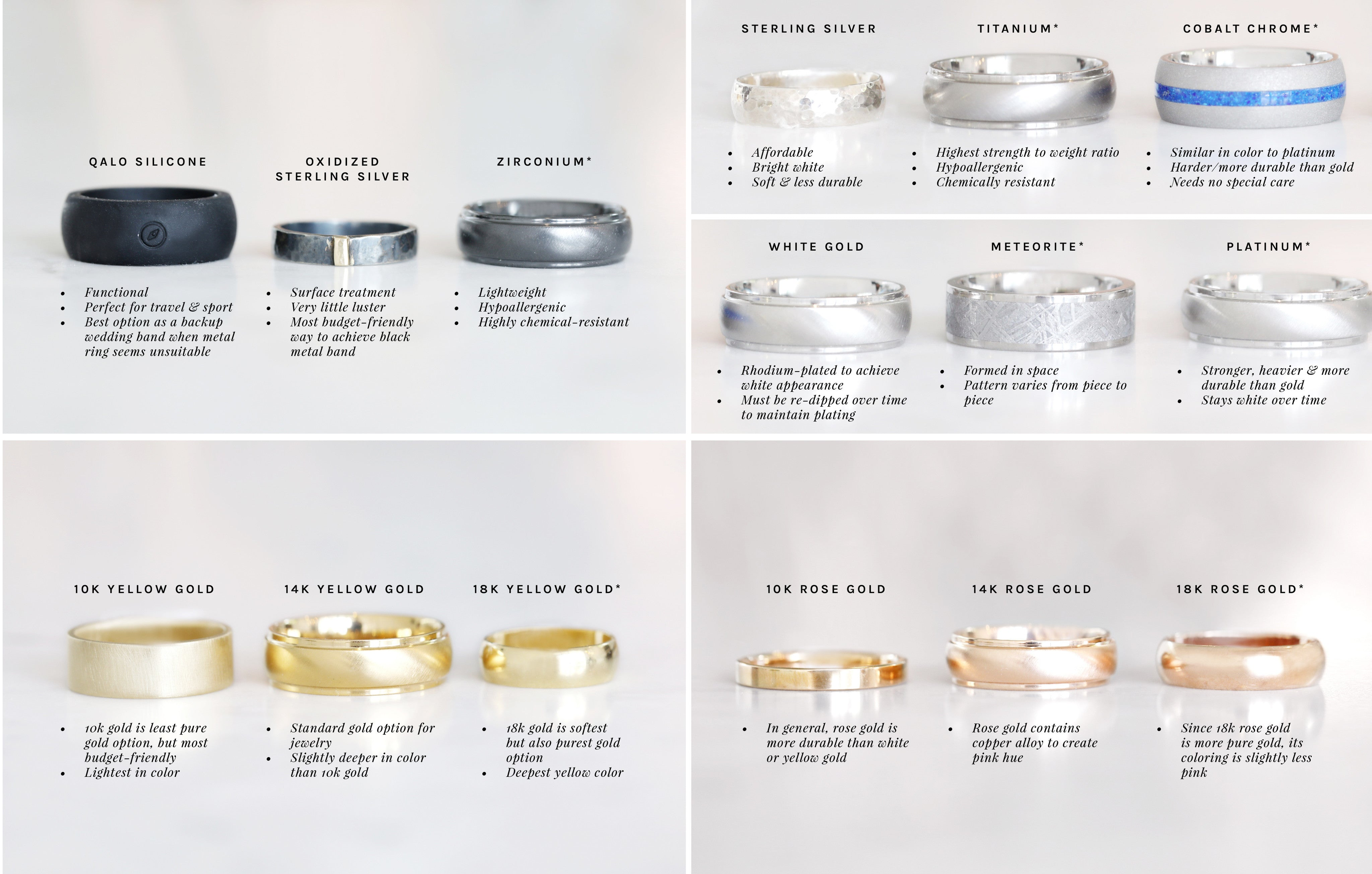 The Simple Classic Wedding Band Guide
