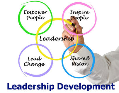 Leadership Development - Affirm Consulting, LLC