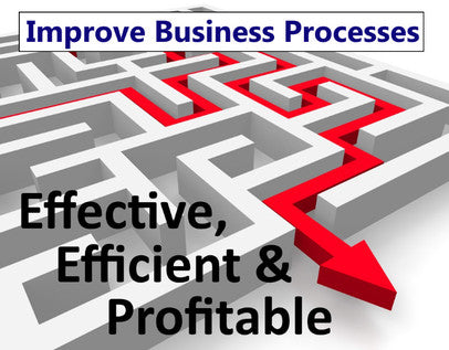 Business Review - Process Improvements