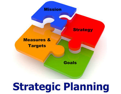 Strategic Planning - Growth Plans: Affirm Consulting