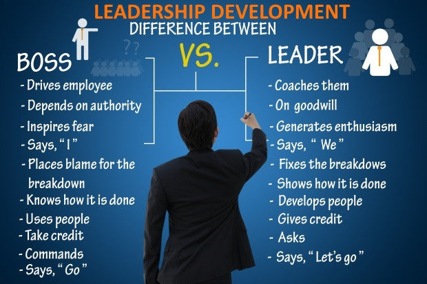 Leadership Development - Building Business Leaders