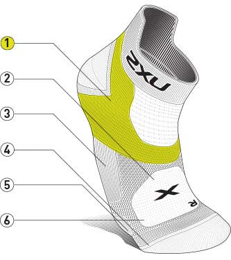 VECTR TECH PACK 2XU
