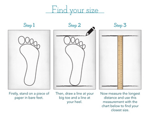 Emu Boots, how to measure your feet guide
