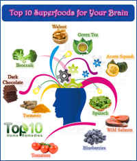 NADH is a nutritional supplement for energy