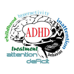 Copy of ADHD: NADH Increases Brain Performance