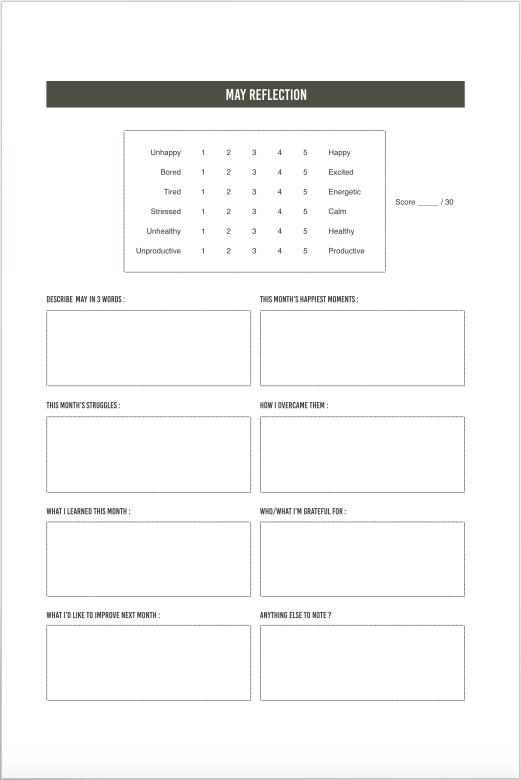 how to write a reflection page