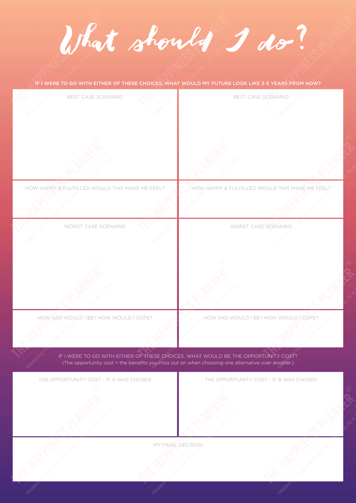 Premium Printables: #Perspective - The Happiness Planner®