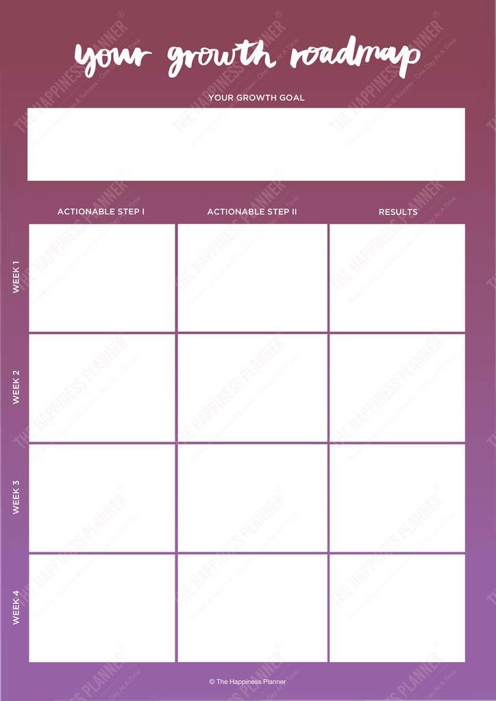 Premium Printables: #GrowthMindset - The Happiness Planner®