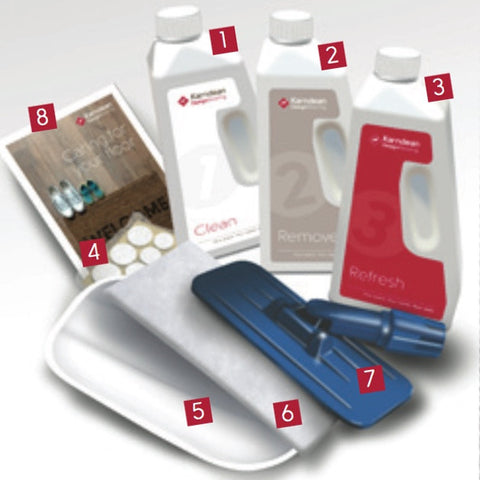 Karndean Design Flooring Floor Care Kit