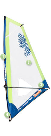 Starboard Classic Sail Package - MN Surf Co