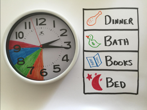 DIY Nighttime Routine Clock